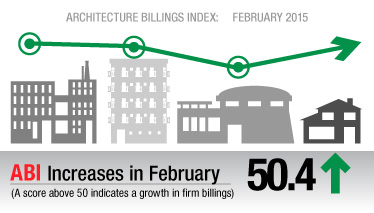 Architecture Billings Index Rebounds to End 2014 on Solid Footing