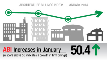 Architecture Billing Index